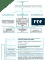 MAPA CONCEPTUAL (Autoguardado).docx