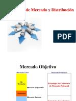 7 Presentacion de Mercado