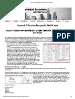 Spanish Vibration Diagnostic Wall Chart Translation.pdf