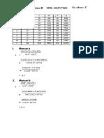 Tugas 3 Statistik Regresi Desi