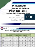 data knkt 2010-2016