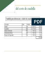 Costo de Cuadrilla