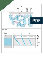 Figuras 9.1 y 9.4