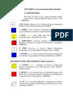 Los 20 SELLOS SOLARES y Sus Asociaciones Direccionales Factor Maya