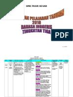 RPT-BAHASA-INGGERIS-TINGKATAN-3-2018 (1).doc