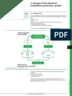 SPD Design Step.pdf