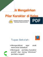 2.Teknis Mengalirkan Pilar Dan P1-2.Pptx [Last Saved by User]