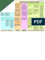 PROCESOS DIDACTICOS POR AREAS.pdf