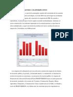 El Sector Construcción Peruano