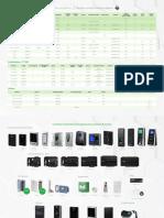 tabela_comparativa_controle_de_acessos_intelbras_2018.pdf