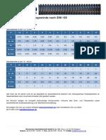 trapezgewinde-nennmasse.pdf
