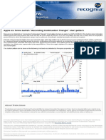 Sample Report Recognia 2015-06-13
