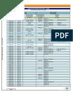 AB24 Tabela de Equivalencia Para Perfis i Tecem