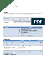 CV SQL
