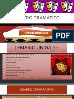 Evaluacion Gc3a9nero Dramc3a1tico Contenidos 7c2b0