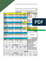 Wtp Report