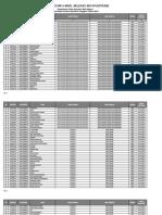 Pengumuman Hasil Seleksi Berkas Cpns Lingkup Prov. Sultra