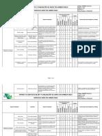 RAMSST-01.01.01Matriz Aspectos Ambientales CME.xls