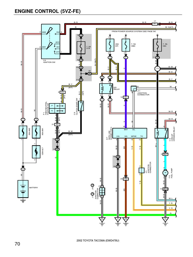 2002 Tacoma Ecu Engine Technology Vehicle Technology
