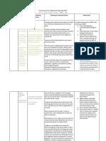 educ 520 unit plan spreadsheet-final