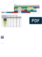 Simulasi jadual waktu 2019
