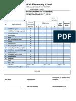 Master Raport UTS P2, P3, P5 & 6