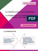4° SESIÓN COMUNICACIÓN Y SUS ELEMENTOS