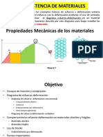 RM Clase 6-7 Propiedades Mecánicas de Los Materiales