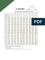 Stats Normal z Score