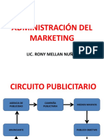 administración del marketing 1