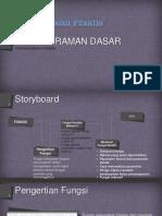 Modul PD Ppt