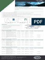 DiagNano™-Fluorescent-Silica-Particles