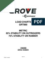 Load Chart GRT 880- 236006-1