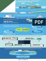 Infographic Integration