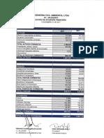 Estados financieros CIAMB Dic 2017 CIAMB