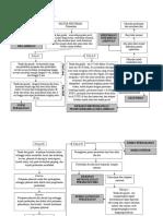 PATHWAY PERSALINAN NORMAL.doc