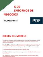 Analisis de Macroentornos de Negocios - Pest