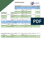Cronograma de Modulos (1)