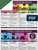 7_families_print_version.pdf