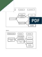 Esquemas rúbricas.pdf