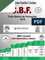 Ciclo Básico de Formación CBF Juvenil MFC - PY