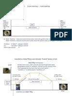 Sialex Remedial & Prophylactic Effect