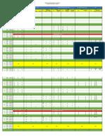 Jadwal Prak Smt3 Fix