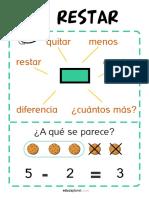 restar-poster-educaplanet.pdf