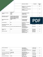 2018 Hazardous Chemical List.docx