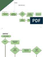 Diagrama de Flujo Graficos