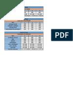 Capitulo 11- Orçamento de Vendas,Produção e Materiais- Atividade Obrigatoria