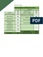 Capitulo 12- Orçamento Financeiro 1 Atividade Obrigatoria