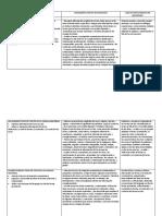 Competencias y Capacidades.docx 7
