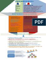 infografiascoolaaboorativo